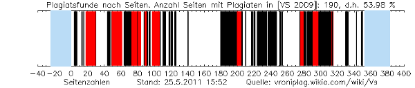 140606 600px-Sass_plag_graphic_201105251552[1]